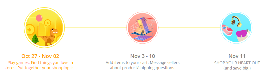 Aliexpress-11.11.2017-sale-slevy-best-deals