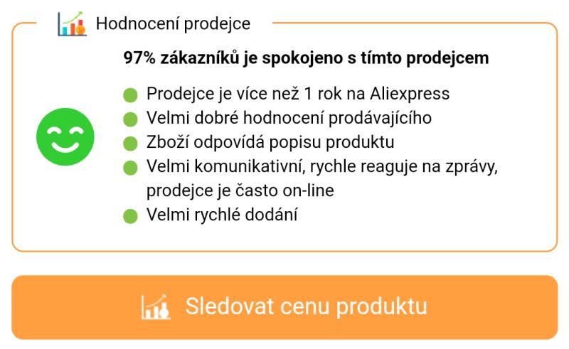 CZ rating