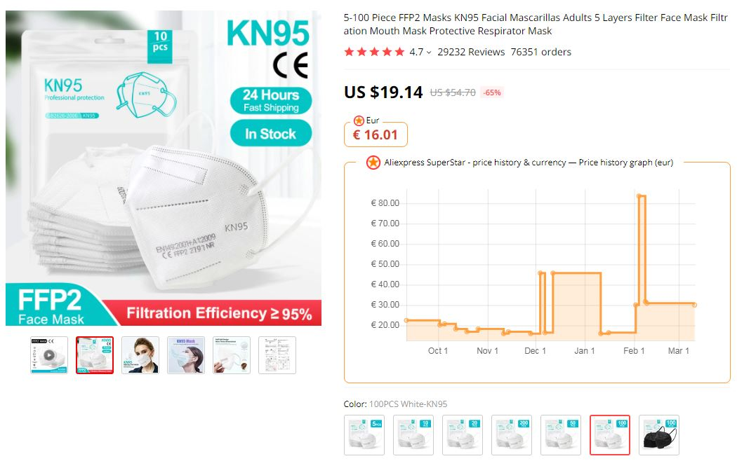 Respiratory FFP2 Aliexpress super cena ruska EUR 100ks